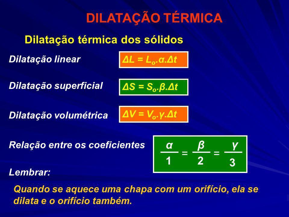 Dilatação térmica dos sólidos Dilatação linear Dilatação superficial Dilatação volumétrica ΔL = L o.α.Δt ΔS = S o.β.Δt ΔV = V o.γ.Δt Lembrar: Quando s