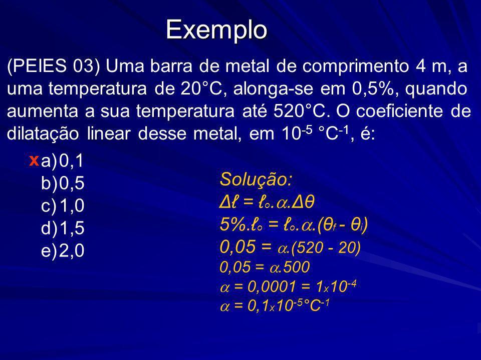 Exemplo (PEIES 03) Uma barra de metal de comprimento 4 m, a uma temperatura de 20°C, alonga-se em 0,5%, quando aumenta a sua temperatura até 520°C. O