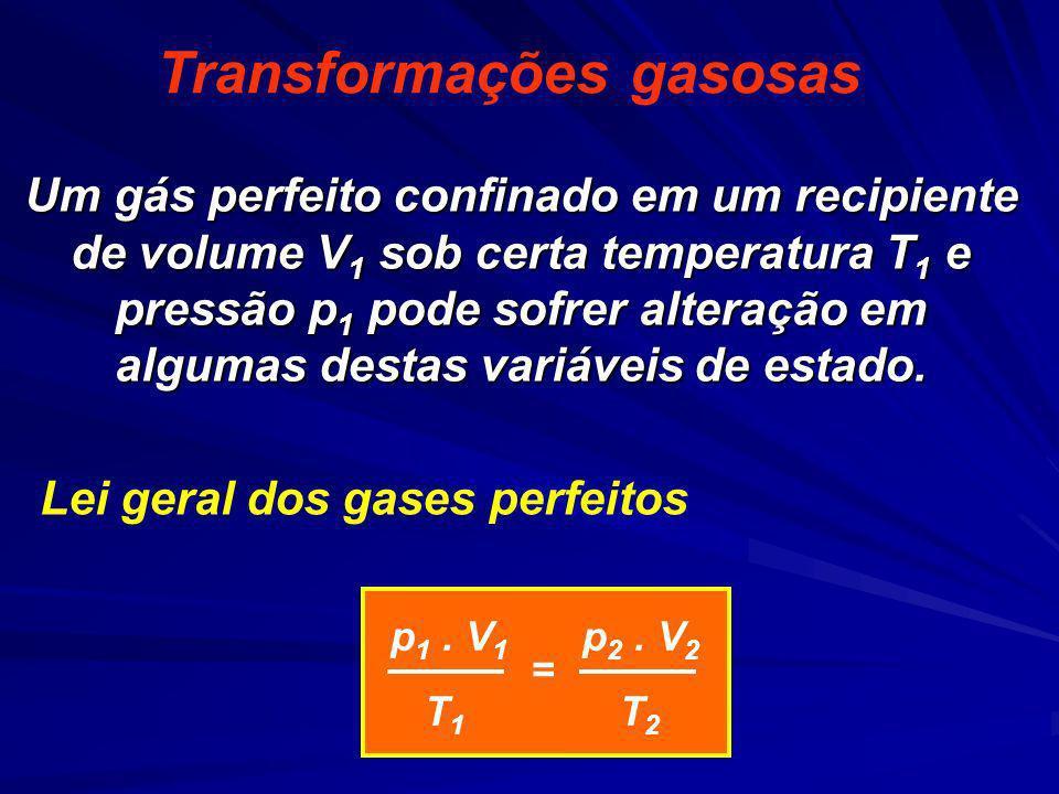 Lei geral dos gases perfeitos p 1. V 1 T 1 p 2. V 2 T 2 = Transformações gasosas Um gás perfeito confinado em um recipiente de volume V 1 sob certa te