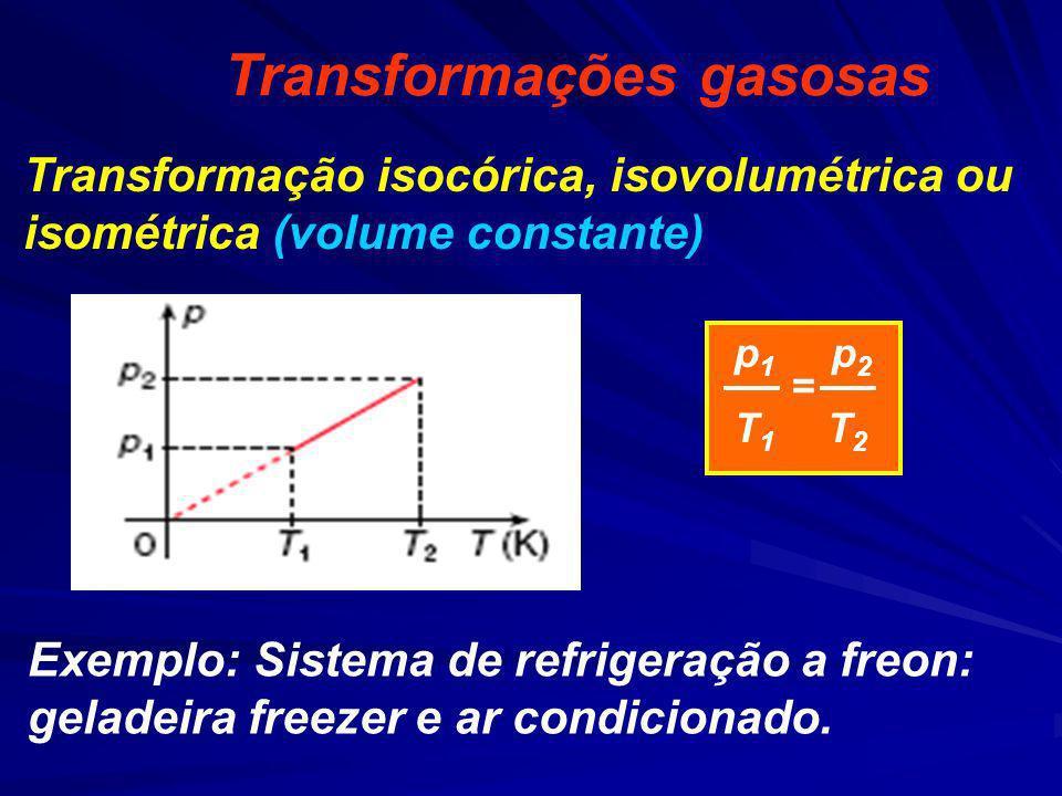 Transformações gasosas Transformação isocórica, isovolumétrica ou isométrica (volume constante) p 1 p 2 T 1 T 2 = Exemplo: Sistema de refrigeração a f