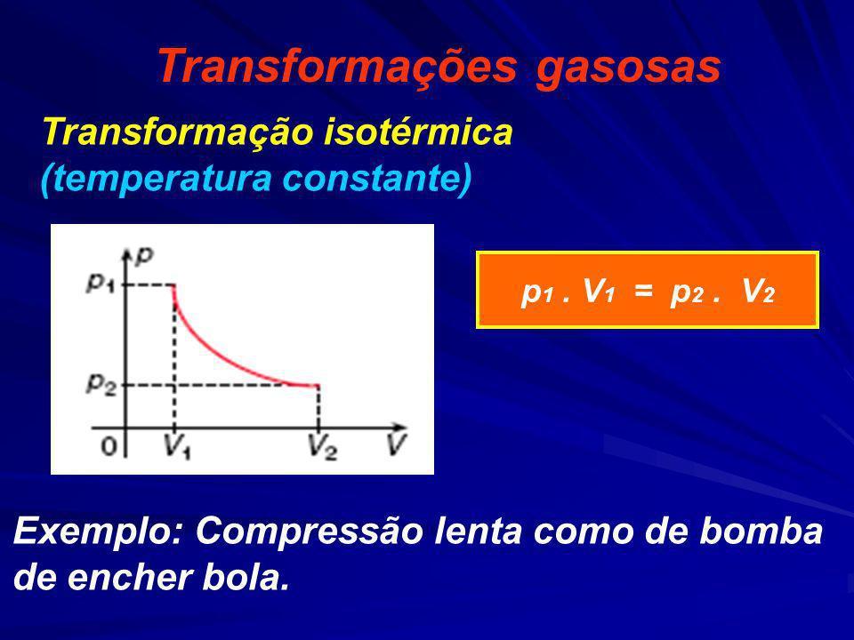 Transformação isotérmica (temperatura constante) p 1. V 1 = p 2. V 2 Transformações gasosas Exemplo: Compressão lenta como de bomba de encher bola.