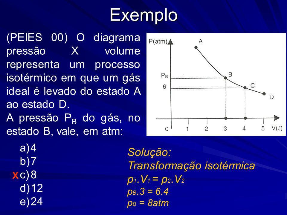 Exemplo (PEIES 00) O diagrama pressão X volume representa um processo isotérmico em que um gás ideal é levado do estado A ao estado D. A pressão P B d