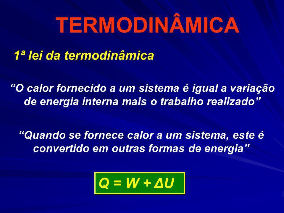 1ª lei da termodinâmica Q = W + ΔU O calor fornecido a um sistema é igual a variação de energia interna mais o trabalho realizado Quando se fornece ca