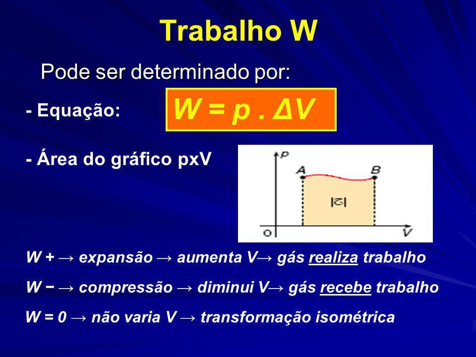 Trabalho W Pode ser determinado por: W = p. ΔV - Equação: - Área do gráfico pxV W + expansão aumenta V gás realiza trabalho W compressão diminui V gás