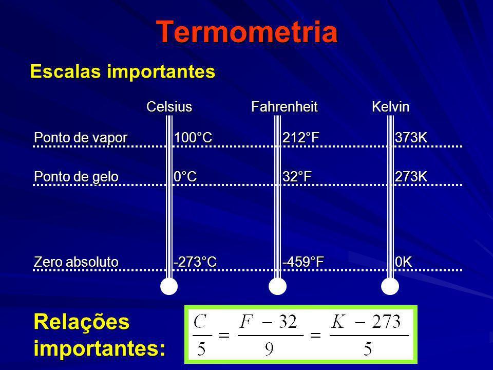 Termometria Escalas importantes Ponto de vapor Ponto de gelo Zero absoluto CelsiusFahrenheitKelvin100°C 0°C 212°F 32°F -459°F0K 273K 373K -273°C Relaç