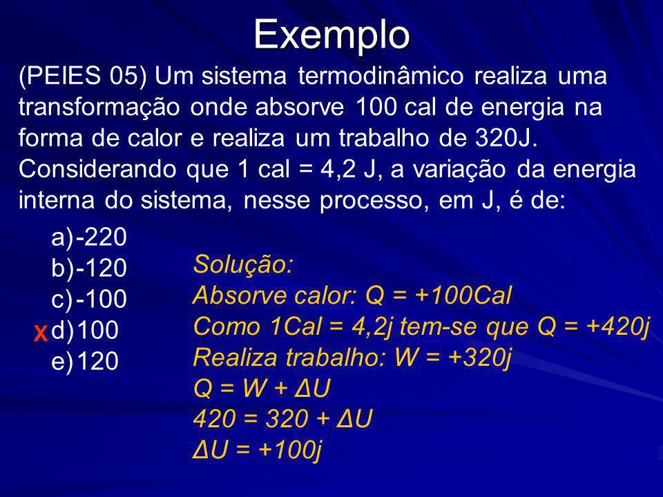 Exemplo Solução: Absorve calor: Q = +100Cal Como 1Cal = 4,2j tem-se que Q = +420j Realiza trabalho: W = +320j Q = W + ΔU 420 = 320 + ΔU ΔU = +100j X (