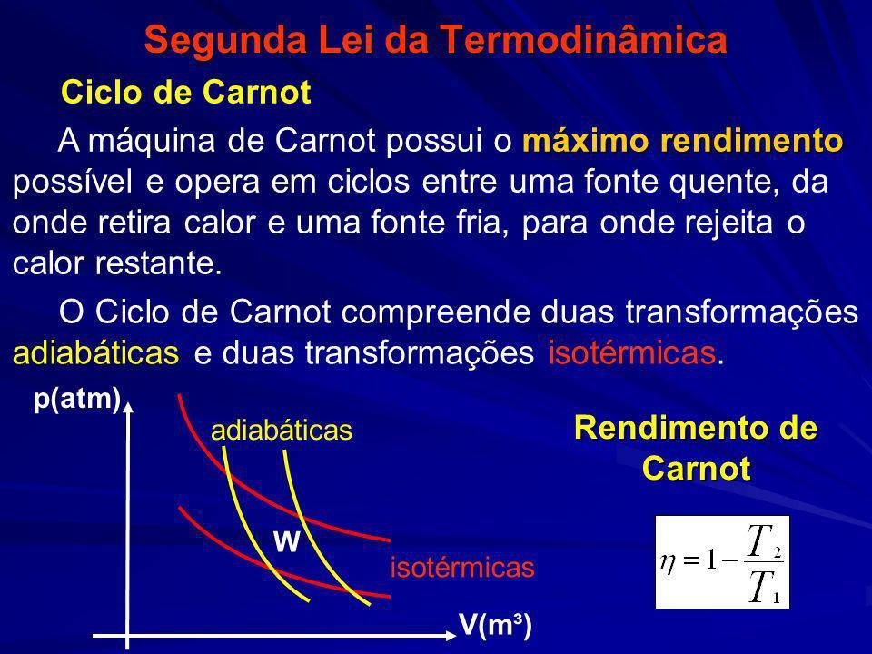 Segunda Lei da Termodinâmica Ciclo de Carnot máximo rendimento A máquina de Carnot possui o máximo rendimento possível e opera em ciclos entre uma fon