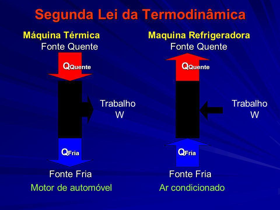 Segunda Lei da Termodinâmica Máquina Térmica Maquina Refrigeradora Fonte Quente Fonte Quente Fonte Fria Fonte Fria Trabalho W W Q Quente Q Quente Q Fr