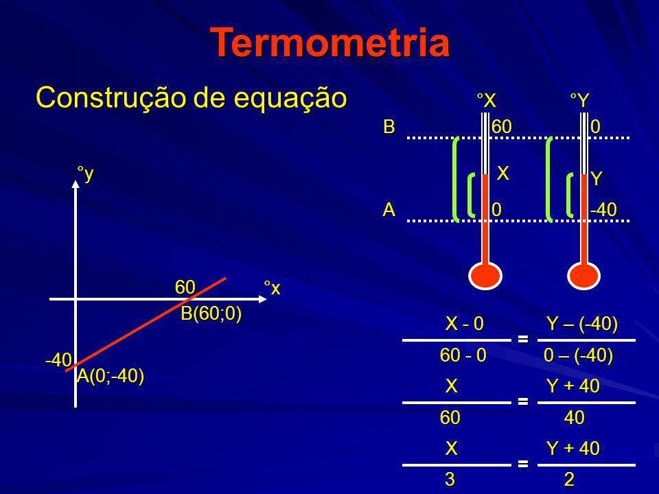 Exemplo (PEIES 99) A temperatura média no mês de dezembro, na região abrangida pelo PEIES, é de 30°C.