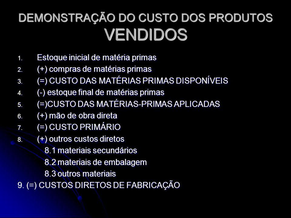 DEMONSTRAÇÃO DO CUSTO DOS PRODUTOS VENDIDOS 1. Estoque inicial de matéria primas 2. (+) compras de matérias primas 3. (=) CUSTO DAS MATÉRIAS PRIMAS DI