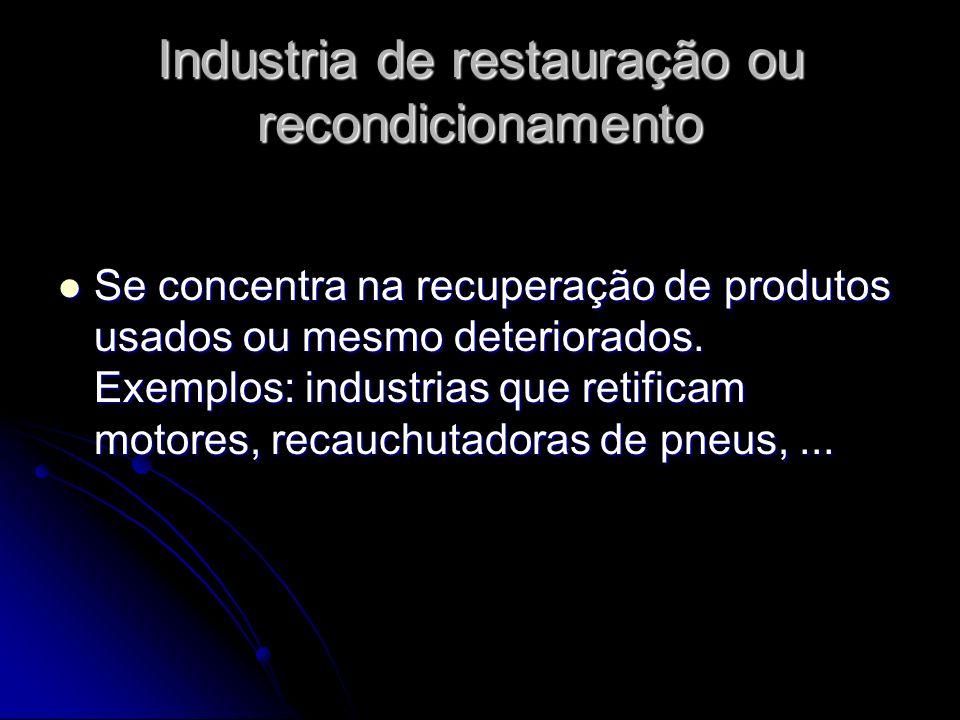 Industria de restauração ou recondicionamento Se concentra na recuperação de produtos usados ou mesmo deteriorados. Exemplos: industrias que retificam