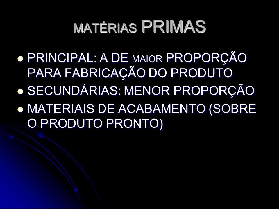 MATÉRIAS PRIMAS PRINCIPAL: A DE MAIOR PROPORÇÃO PARA FABRICAÇÃO DO PRODUTO PRINCIPAL: A DE MAIOR PROPORÇÃO PARA FABRICAÇÃO DO PRODUTO SECUNDÁRIAS: MEN