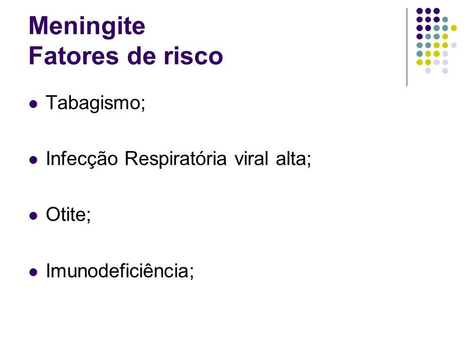 Meningite Manifestações Clínicas Cefaléia, febre alta (durante todo o curso da doença); Rigidez de Nuca e dor intensa à Flexão do pescoço; Fotofobia (causa desconhecida);