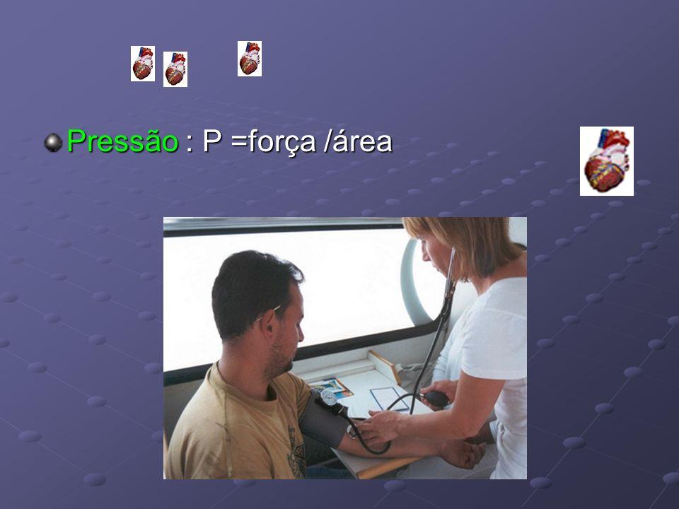 Pressão : P =força /área
