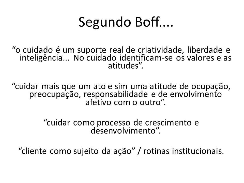 Segundo Boff....o cuidado é um suporte real de criatividade, liberdade e inteligência...