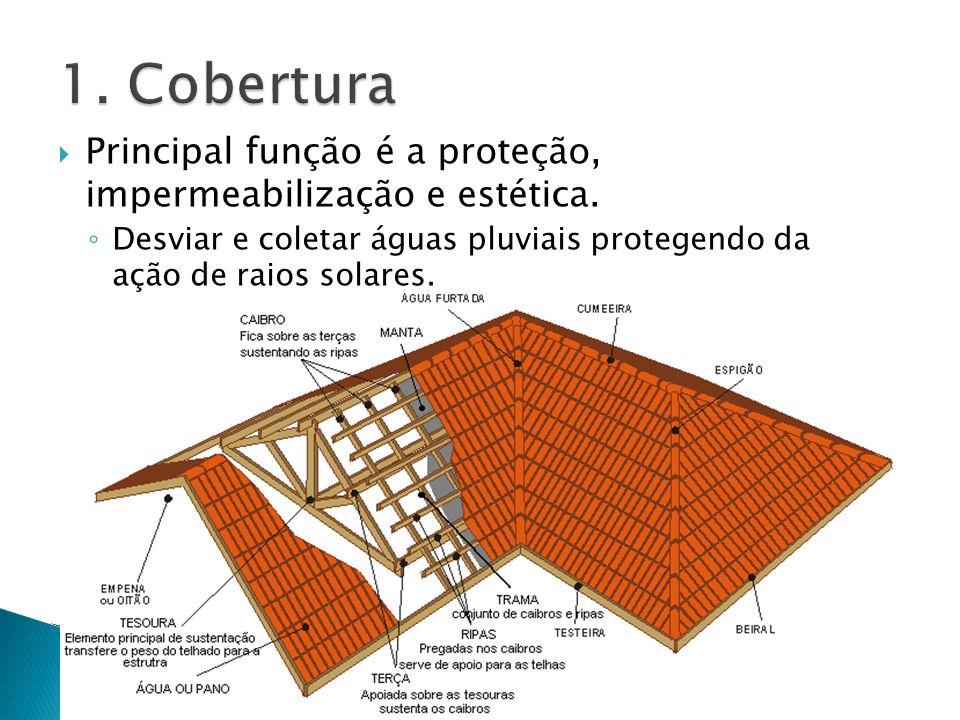 Principal função é a proteção, impermeabilização e estética. Desviar e coletar águas pluviais protegendo da ação de raios solares.