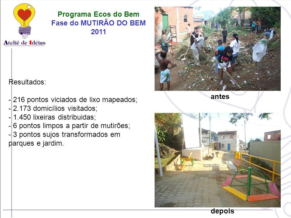 antes depois Programa Ecos do Bem Fase do MUTIRÃO DO BEM 2011 Resultados: - 216 pontos viciados de lixo mapeados; - 2.173 domicílios visitados; - 1.45