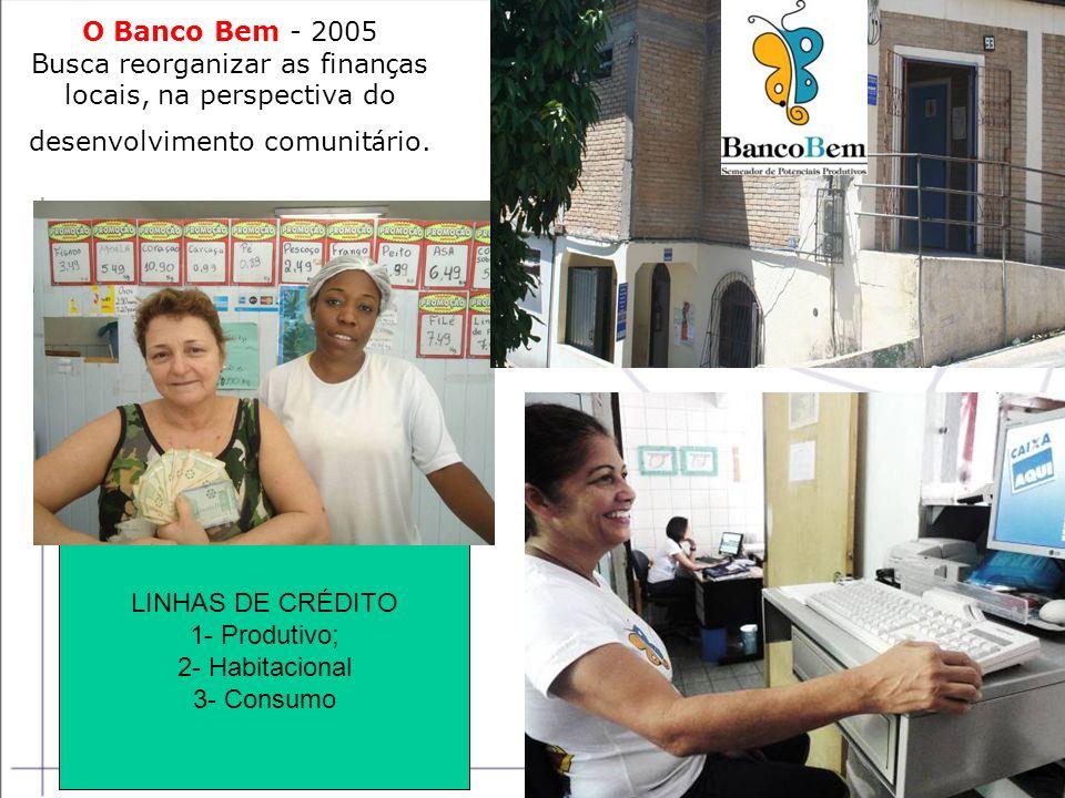O Banco Bem - 2005 Busca reorganizar as finan ç as locais, na perspectiva do desenvolvimento comunit á rio. LINHAS DE CRÉDITO 1- Produtivo; 2- Habitac