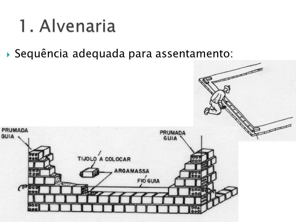 Sequência adequada para assentamento: