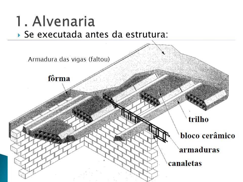 Se executada antes da estrutura: Armadura das vigas (faltou)