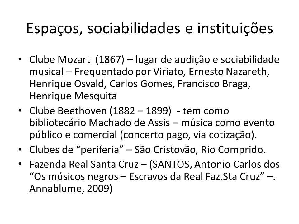 Espaços, sociabilidades e instituições Clube Mozart (1867) – lugar de audição e sociabilidade musical – Frequentado por Viriato, Ernesto Nazareth, Hen