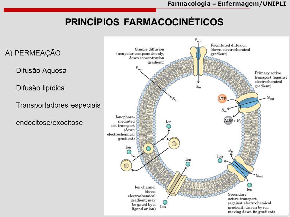 Farmacologia – Enfermagem/UNIPLI A) PERMEAÇÃO Difusão Aquosa Difusão lipídica Transportadores especiais endocitose/exocitose PRINCÍPIOS FARMACOCINÉTICOS