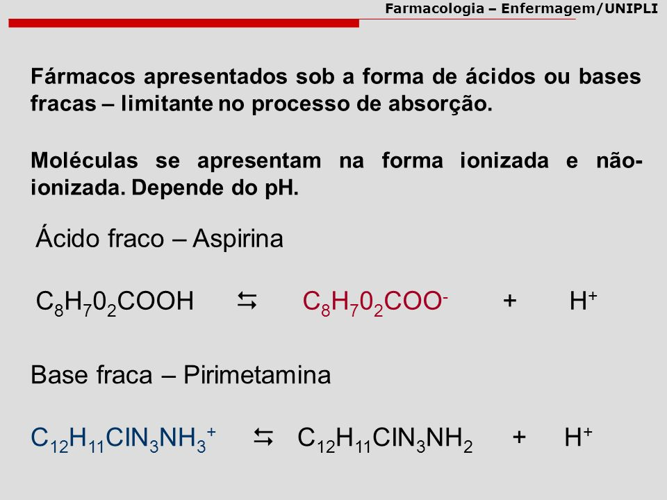 Farmacologia – Enfermagem/UNIPLI Fármacos apresentados sob a forma de ácidos ou bases fracas – limitante no processo de absorção.