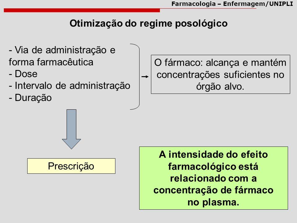 Farmacologia – Enfermagem/UNIPLI - Via de administração e forma farmacêutica - Dose - Intervalo de administração - Duração O fármaco: alcança e mantém concentrações suficientes no órgão alvo.