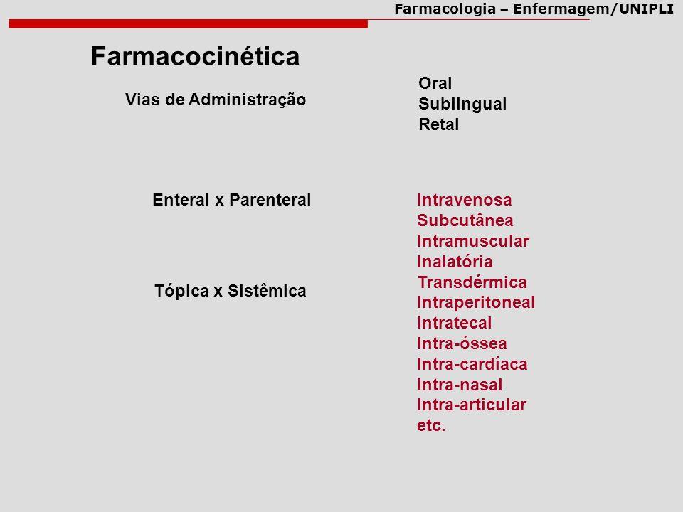 Farmacologia – Enfermagem/UNIPLI Barreiras celulares: Interferência no processo de absorção