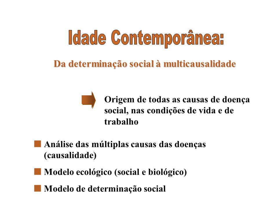 Da determinação social à multicausalidade Origem de todas as causas de doença social, nas condições de vida e de trabalho Análise das múltiplas causas