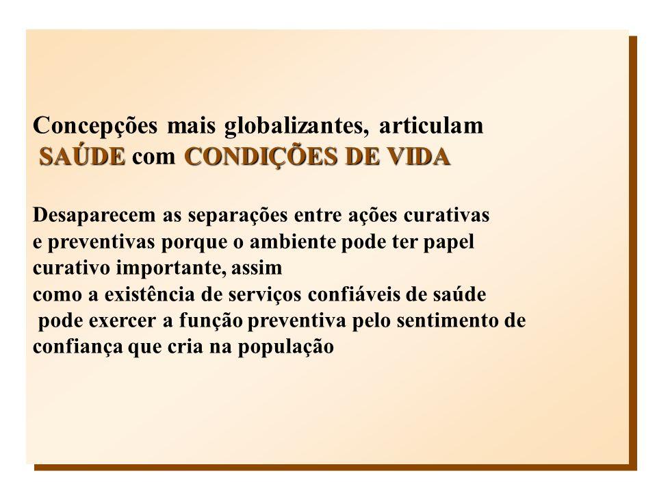Concepções mais globalizantes, articulam SAÚDECONDIÇÕES DE VIDA SAÚDE com CONDIÇÕES DE VIDA Desaparecem as separações entre ações curativas e preventi