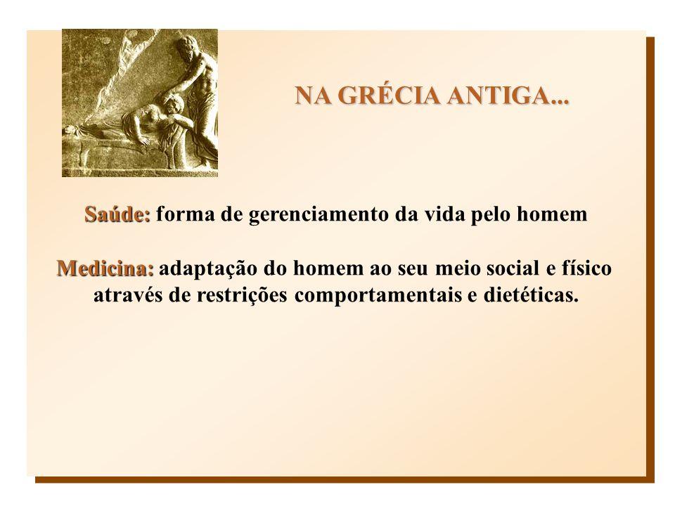 Saúde: Saúde: forma de gerenciamento da vida pelo homem Medicina: Medicina: adaptação do homem ao seu meio social e físico através de restrições compo