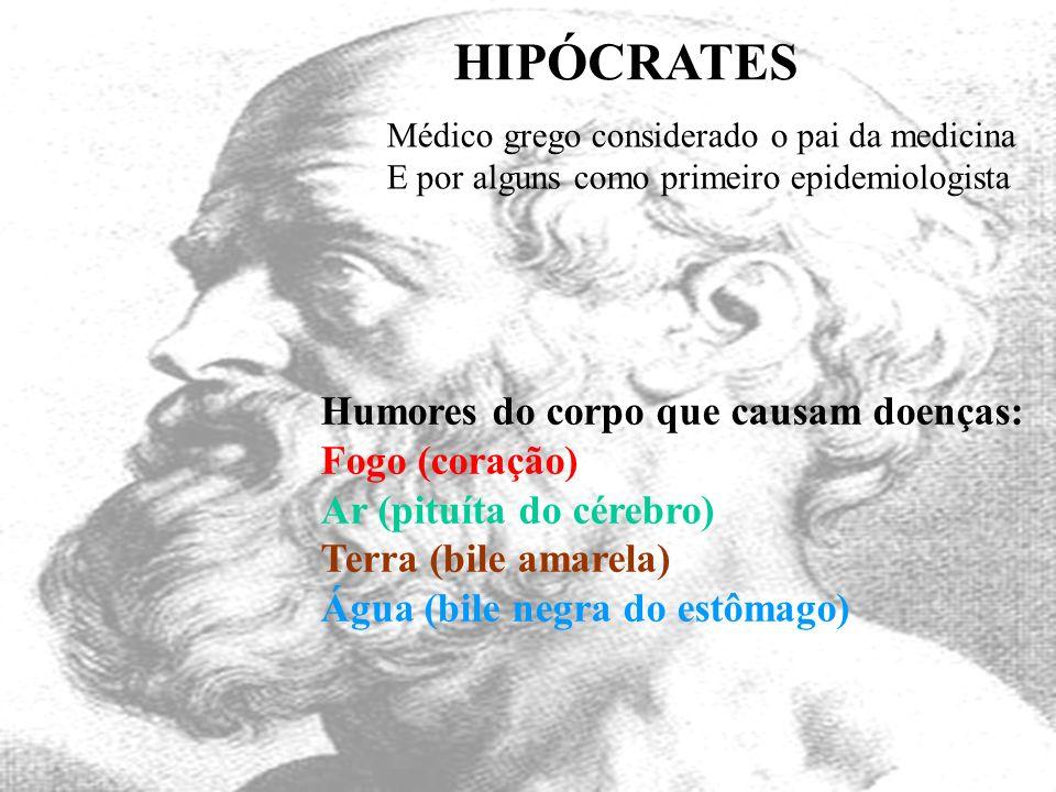 Humores do corpo que causam doenças: Fogo (coração) Ar (pituíta do cérebro) Terra (bile amarela) Água (bile negra do estômago) HIPÓCRATES Médico grego