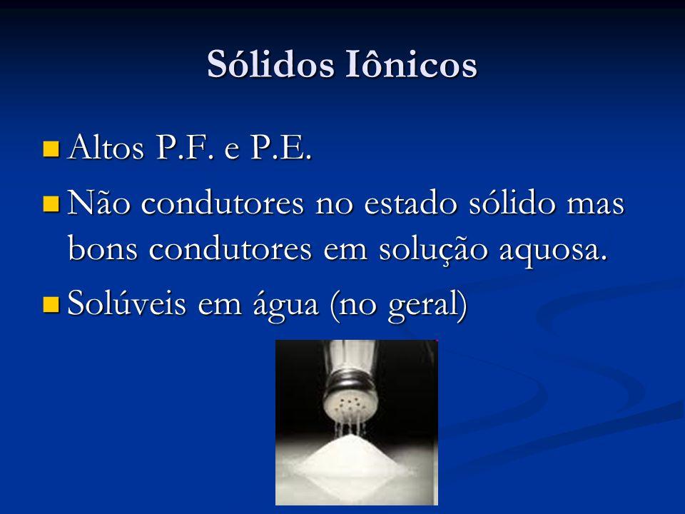 Sólidos Iônicos Altos P.F. e P.E. Altos P.F. e P.E. Não condutores no estado sólido mas bons condutores em solução aquosa. Não condutores no estado só