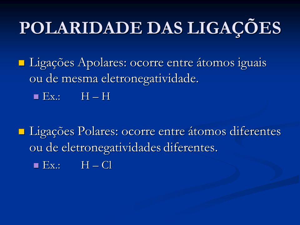 POLARIDADE DAS LIGAÇÕES Ligações Apolares: ocorre entre átomos iguais ou de mesma eletronegatividade. Ligações Apolares: ocorre entre átomos iguais ou