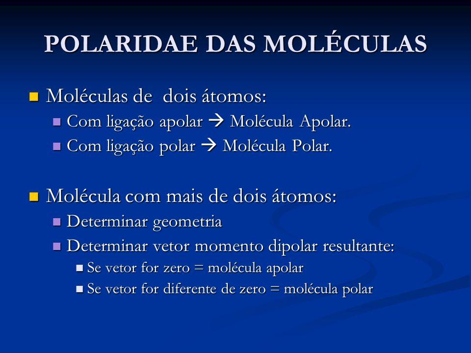 POLARIDAE DAS MOLÉCULAS Moléculas de dois átomos: Moléculas de dois átomos: Com ligação apolar Molécula Apolar. Com ligação apolar Molécula Apolar. Co
