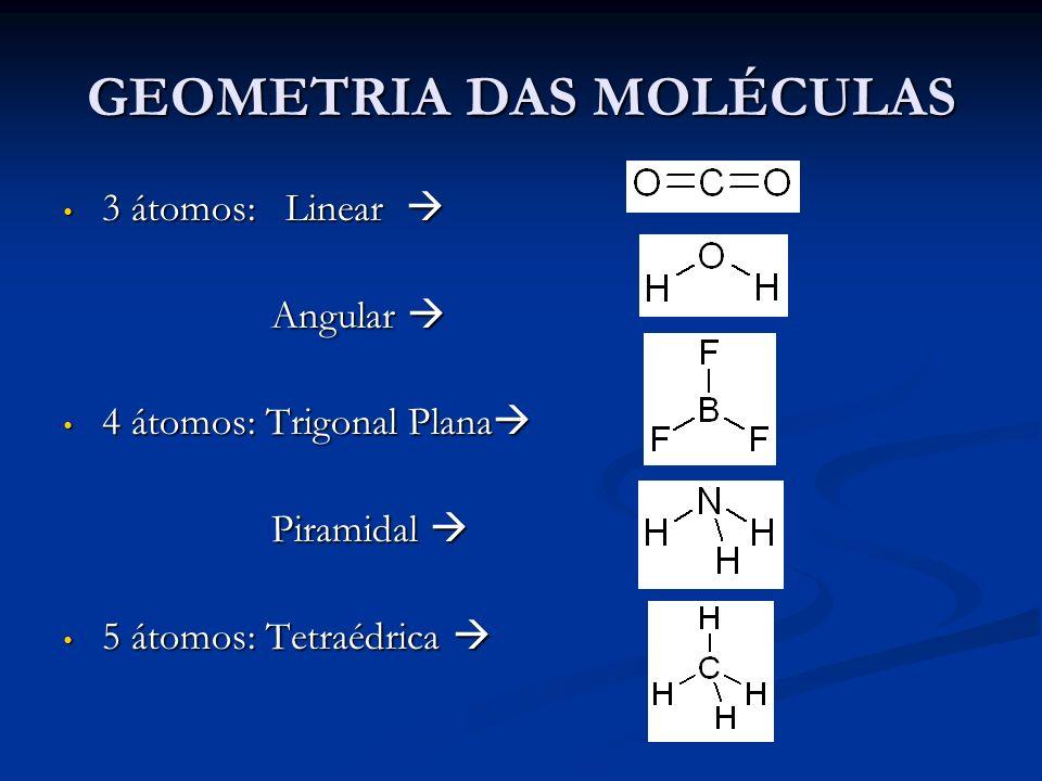 GEOMETRIA DAS MOLÉCULAS 3 átomos: Linear 3 átomos: Linear Angular Angular 4 átomos: Trigonal Plana 4 átomos: Trigonal Plana Piramidal Piramidal 5 átom