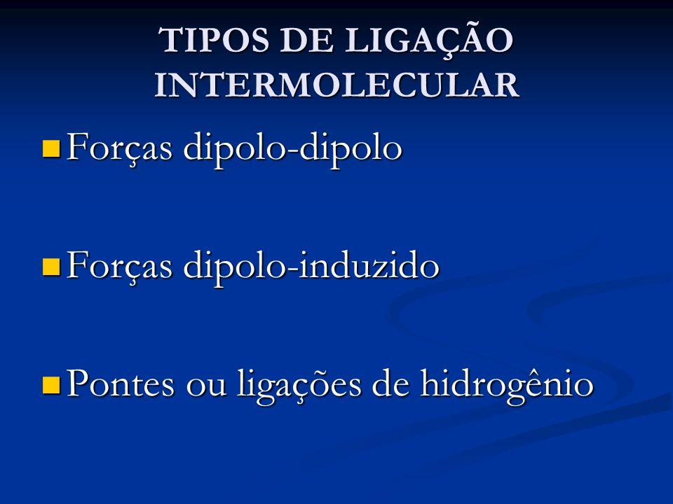 OCORRÊNCIA Nas moléculas apolares Dipolo-induzido Nas moléculas apolares Dipolo-induzido Nas moléculas polares Dipolo-dipolo Nas moléculas polares Dipolo-dipolo Nas moléculas polares Pontes de Hidrogênio Nas moléculas polares Pontes de Hidrogênio com H ligado no F, O ou N