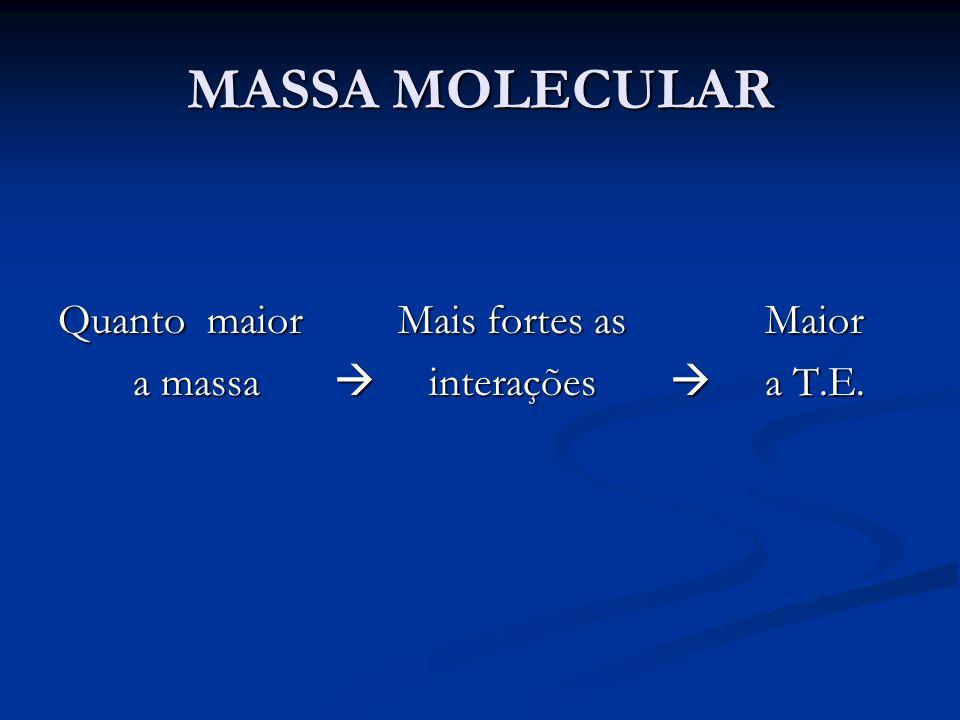 MASSA MOLECULAR Quanto maior Mais fortes as Maior a massa interações a T.E. a massa interações a T.E.