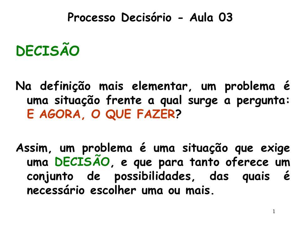 1 Processo Decisório - Aula 03 DECISÃO Na definição mais elementar, um problema é uma situação frente a qual surge a pergunta: E AGORA, O QUE FAZER? A