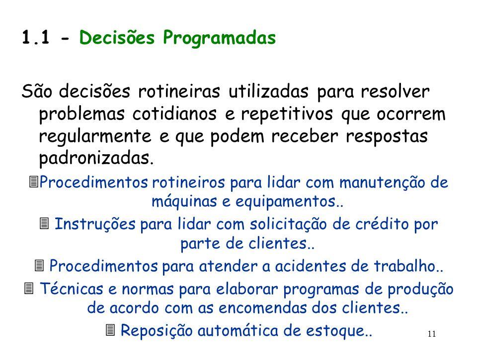 11 1.1 - Decisões Programadas São decisões rotineiras utilizadas para resolver problemas cotidianos e repetitivos que ocorrem regularmente e que podem