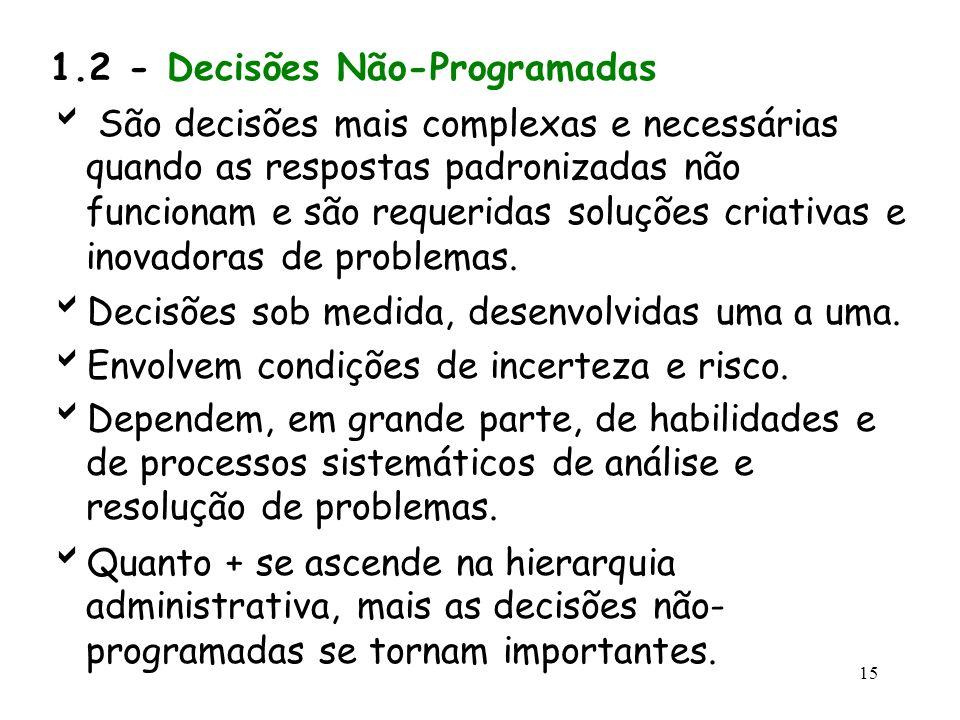 15 1.2 - Decisões Não-Programadas São decisões mais complexas e necessárias quando as respostas padronizadas não funcionam e são requeridas soluções c