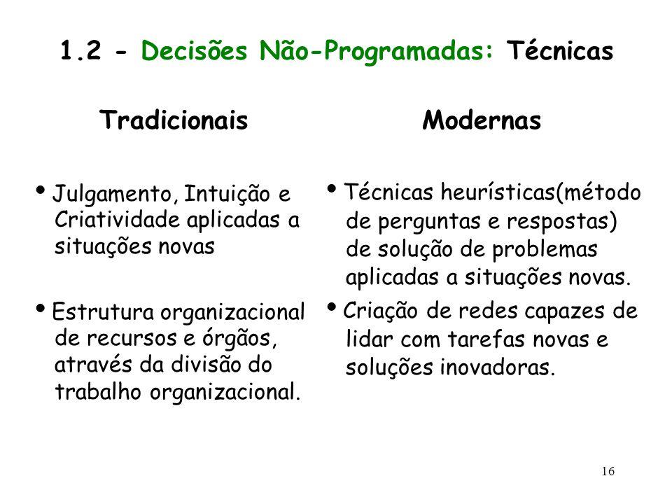 16 1.2 - Decisões Não-Programadas: Técnicas Tradicionais Julgamento, Intuição e Criatividade aplicadas a situações novas Estrutura organizacional de r
