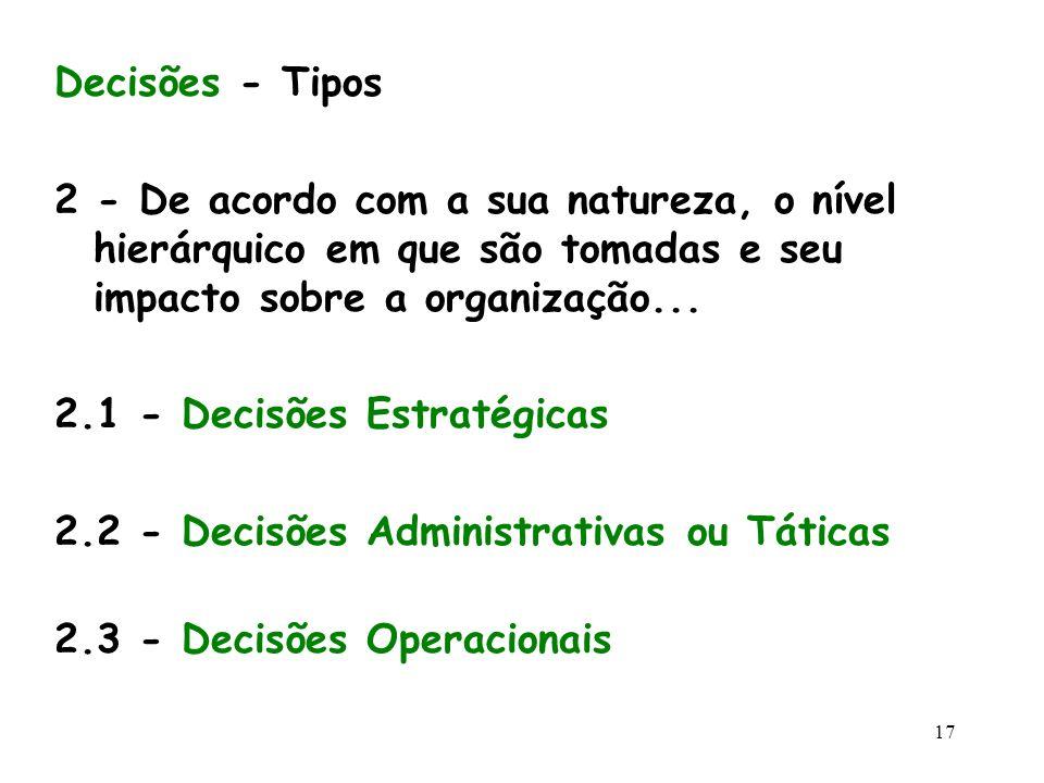 17 Decisões - Tipos 2 - De acordo com a sua natureza, o nível hierárquico em que são tomadas e seu impacto sobre a organização... 2.1 - Decisões Estra