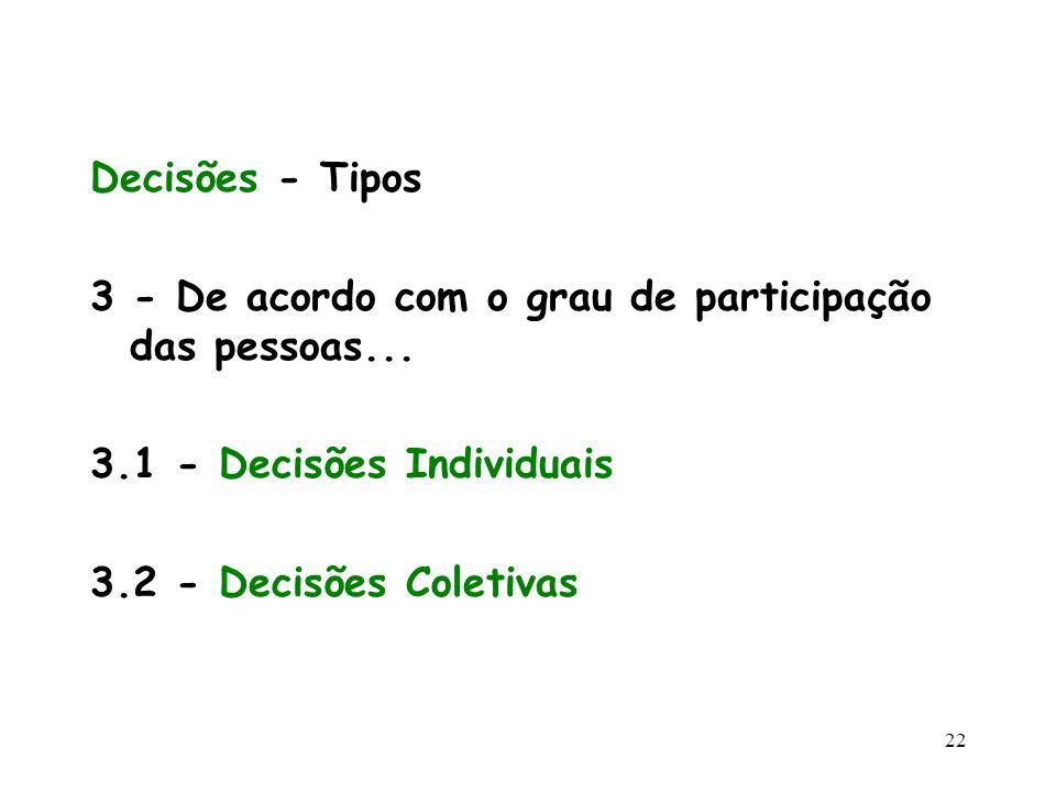 22 Decisões - Tipos 3 - De acordo com o grau de participação das pessoas... 3.1 - Decisões Individuais 3.2 - Decisões Coletivas