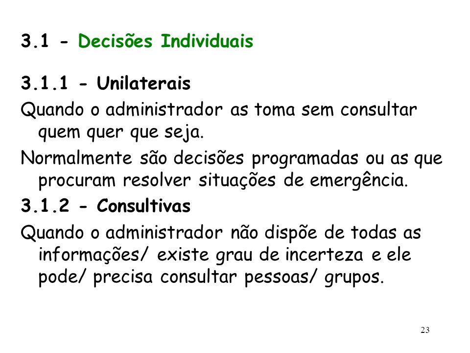 23 3.1 - Decisões Individuais 3.1.1 - Unilaterais Quando o administrador as toma sem consultar quem quer que seja. Normalmente são decisões programada