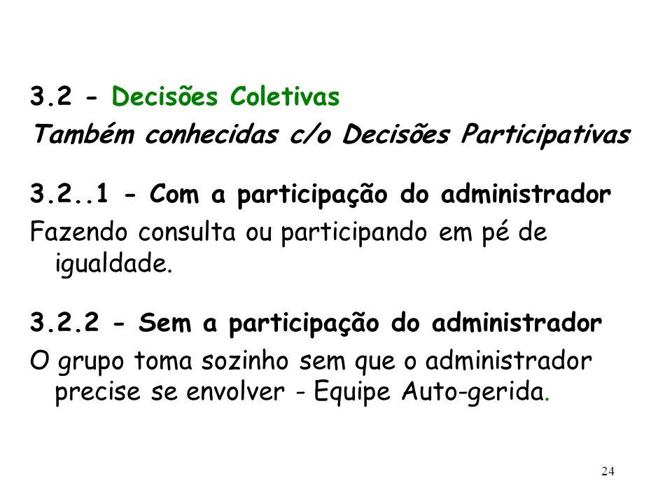 24 3.2 - Decisões Coletivas Também conhecidas c/o Decisões Participativas 3.2..1 - Com a participação do administrador Fazendo consulta ou participand