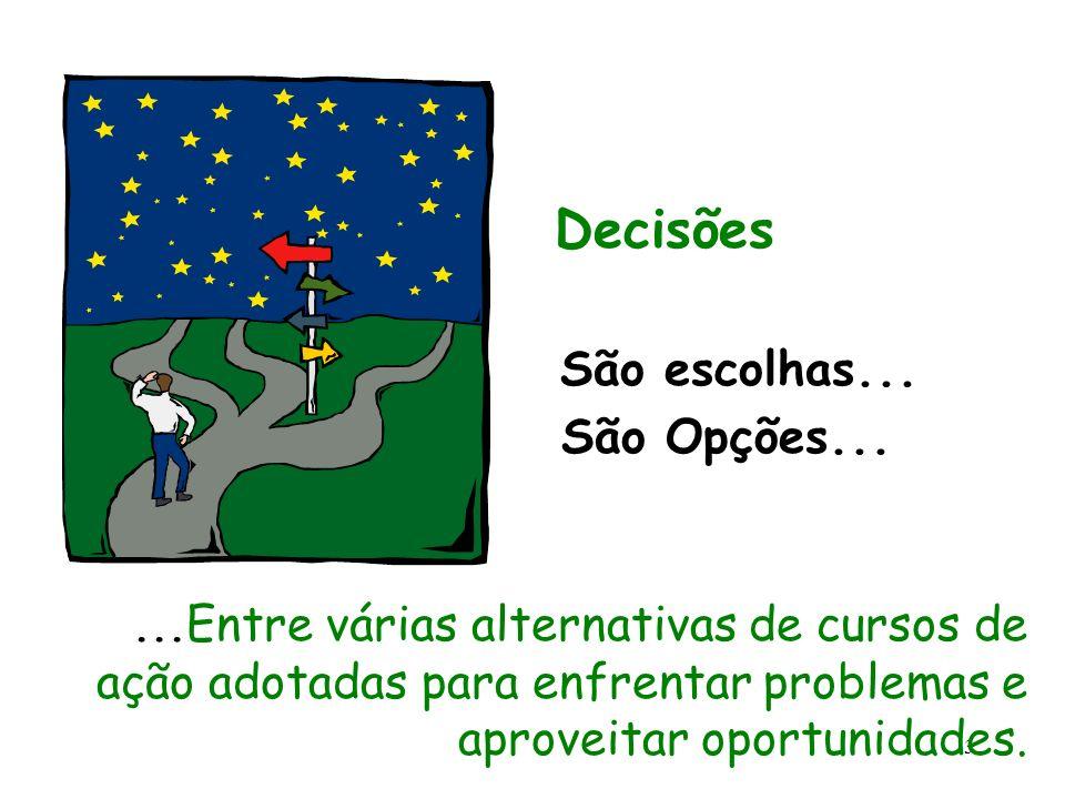 3 Decisões São escolhas... São Opções...... Entre várias alternativas de cursos de ação adotadas para enfrentar problemas e aproveitar oportunidades.
