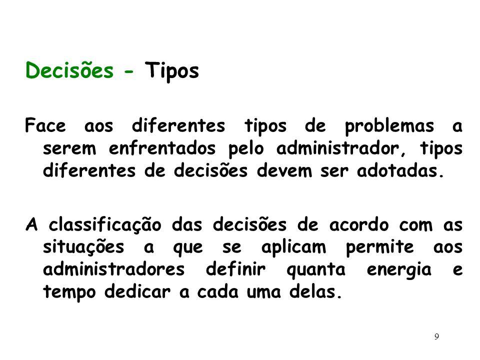 9 Decisões - Tipos Face aos diferentes tipos de problemas a serem enfrentados pelo administrador, tipos diferentes de decisões devem ser adotadas. A c