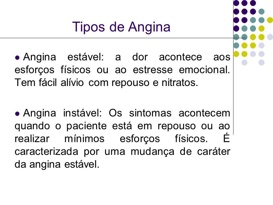 Tipos de Angina Angina estável: a dor acontece aos esforços físicos ou ao estresse emocional. Tem fácil alívio com repouso e nitratos. Angina instável